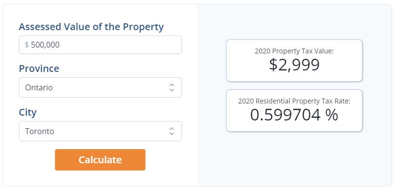 covid real estate